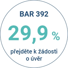 Produkt s úrokovou sazbou 29,9% p.a. - varianty splácení 5, 10, 15, 20 a 25 měsíců