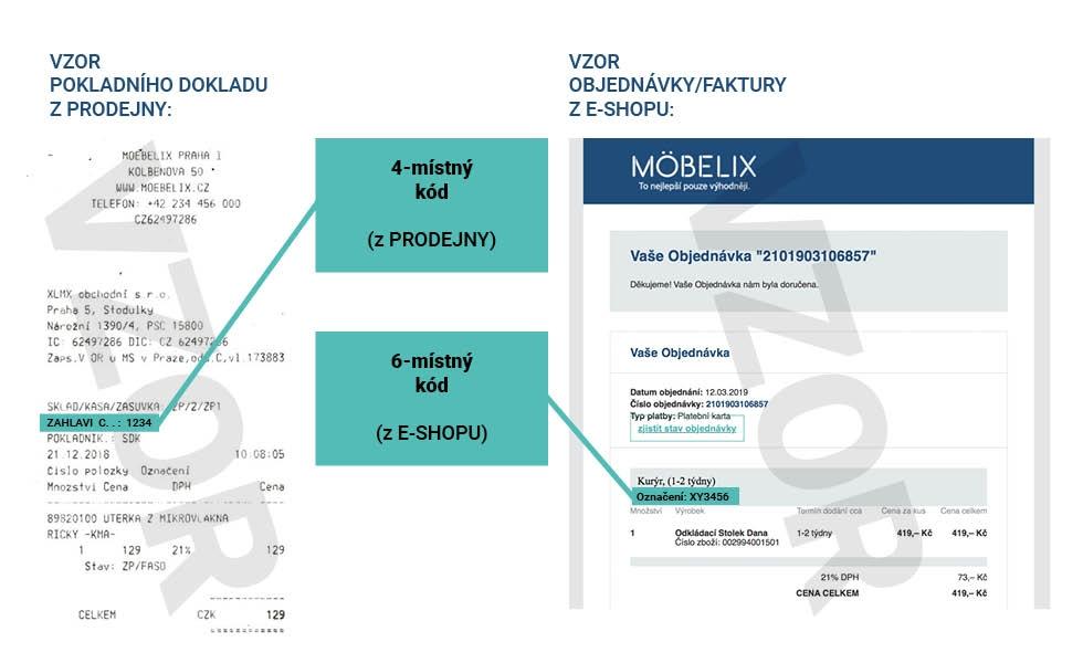 kde najdem kody na uplatneni do Souteze Moebelix