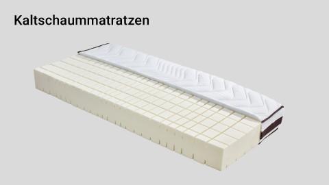 t480_mxat_lp_matratzen_120x200_kaltschaummatratzen
