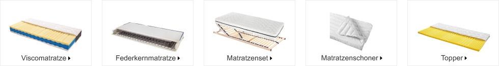 Kategorie-Header-Matratzen-c2c3-2