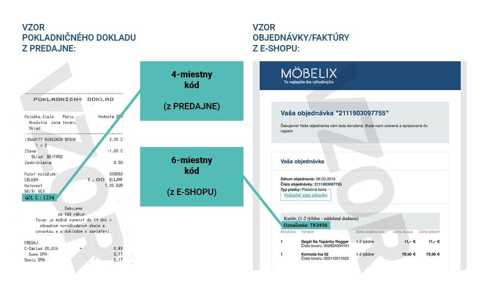 kde najdem kody na uplatnenie do Sutaze Moebelix