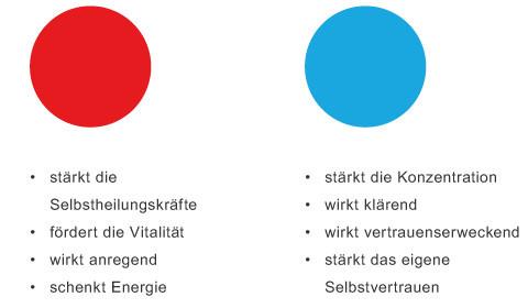teaser_farblichttherapie1_infrarotkabinen_2017