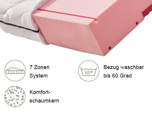 7 Zonen Komfortschaumkern