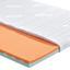Topper Relax Top 160x200 - Weiß, Basics, Textil (160/200cm) - Primatex