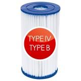 Pool-Filterkartusche 58095 - Blau/Weiß, MODERN, Kunststoff (14,2/25,4cm) - Bestway