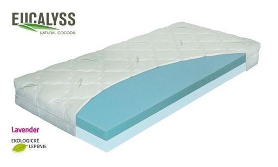 Matrac Eukalyss Vakuo 80 - textil (80/200cm)