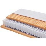 Taschenfederkernmatratze Relax 90x200cm H2 - Weiß, KONVENTIONELL, Textil (90/200cm) - Primatex