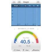 Personenwaage Easy Weight 4.0 - Weiß, MODERN, Glas/Kunststoff (32/32/2,5cm)