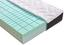 Komfortschaum- & Wendematratze Lifestyle H2 90x200 - Weiß/Grau, MODERN, Textil (200/90/21cm) - Primatex Deluxe