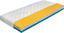 """Matrac Memory Air """"cenový Trhák"""" - svetlozelená, Konvenčný, textil (200/80/17cm)"""