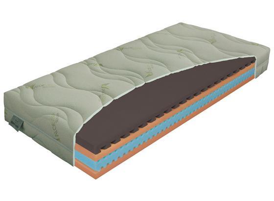 Matrac Vita Fit - Konvenčný, textil (200/80/25cm) - Primatex