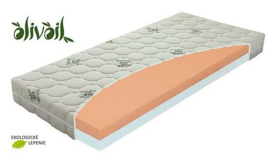 Matrac Oliva Vakuo 80 - textil (80/200cm)