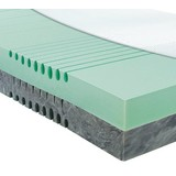 Wendematratze Waco 2 Face Set One 100x190 - Weiß, Basics, Textil (100/190cm) - SetOne by Musterring